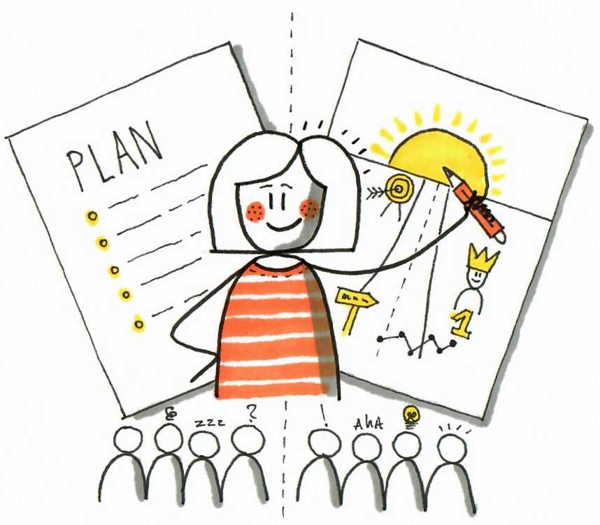 workshop zakelijk tekenen voorbeelden